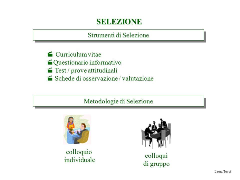 SELEZIONE Strumenti di Selezione  Curriculum vitae