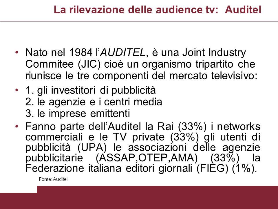 La rilevazione delle audience tv: Auditel