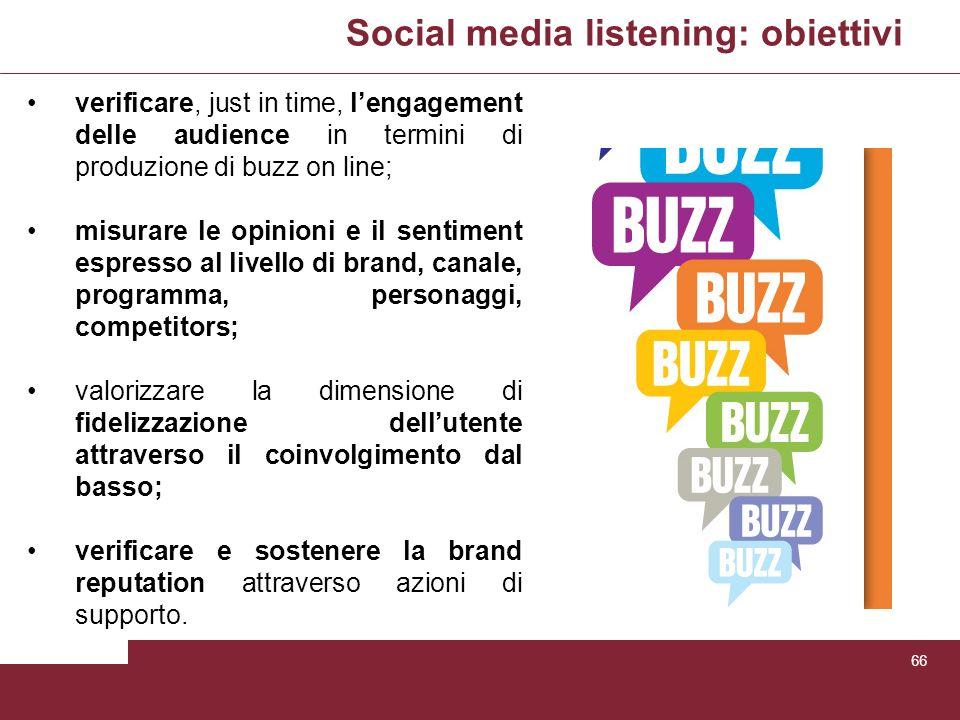 Social media listening: obiettivi