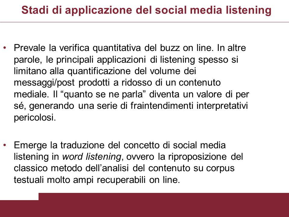 Stadi di applicazione del social media listening