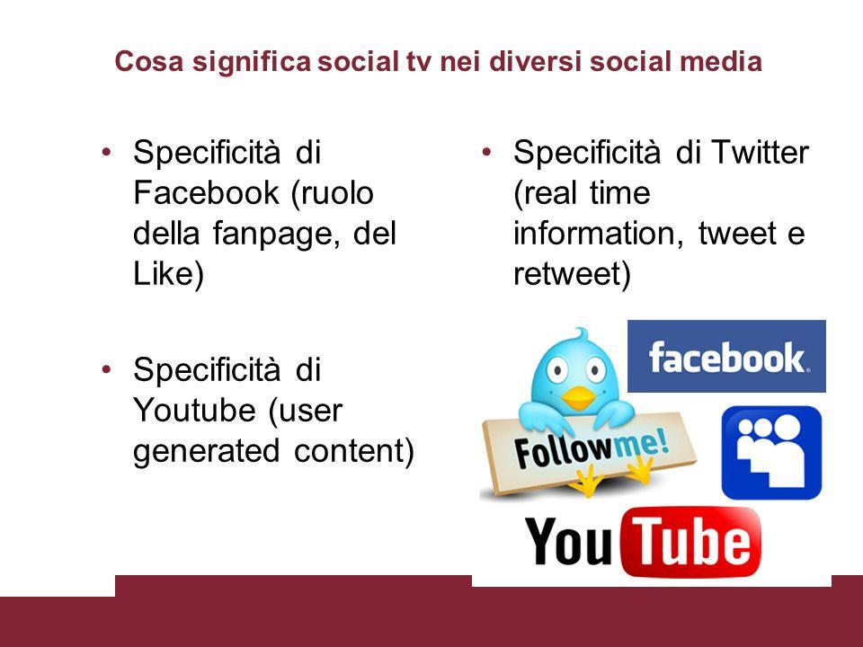 Cosa significa social tv nei diversi social media