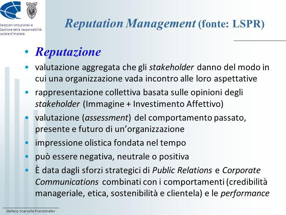 Reputation Management (fonte: LSPR)