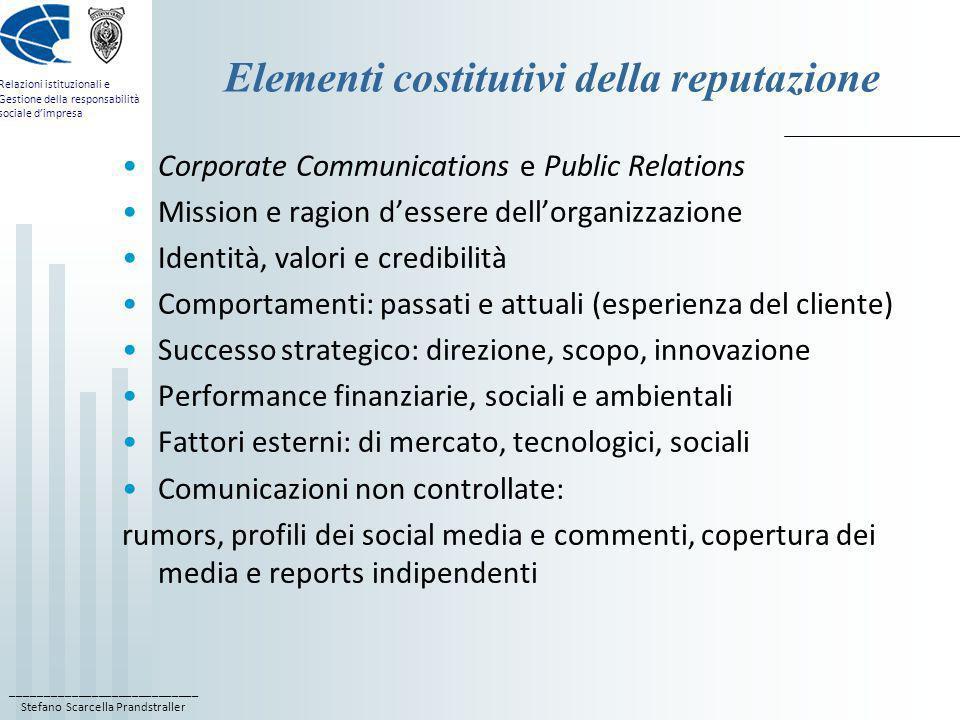 Elementi costitutivi della reputazione