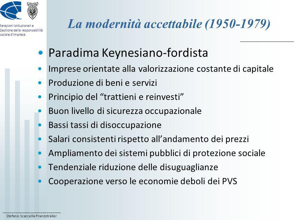 La modernità accettabile (1950-1979)