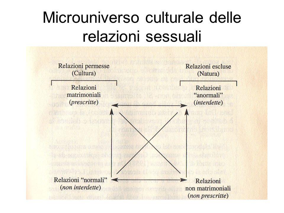 Microuniverso culturale delle relazioni sessuali