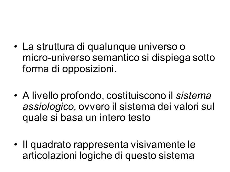 La struttura di qualunque universo o micro-universo semantico si dispiega sotto forma di opposizioni.