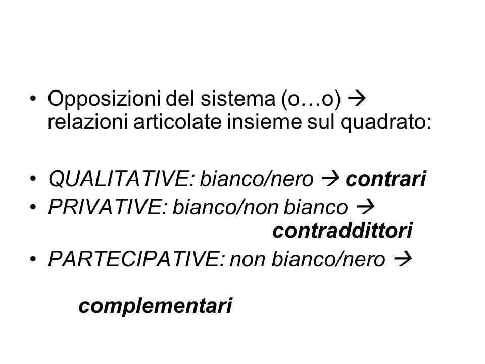 Opposizioni del sistema (o…o)  relazioni articolate insieme sul quadrato: