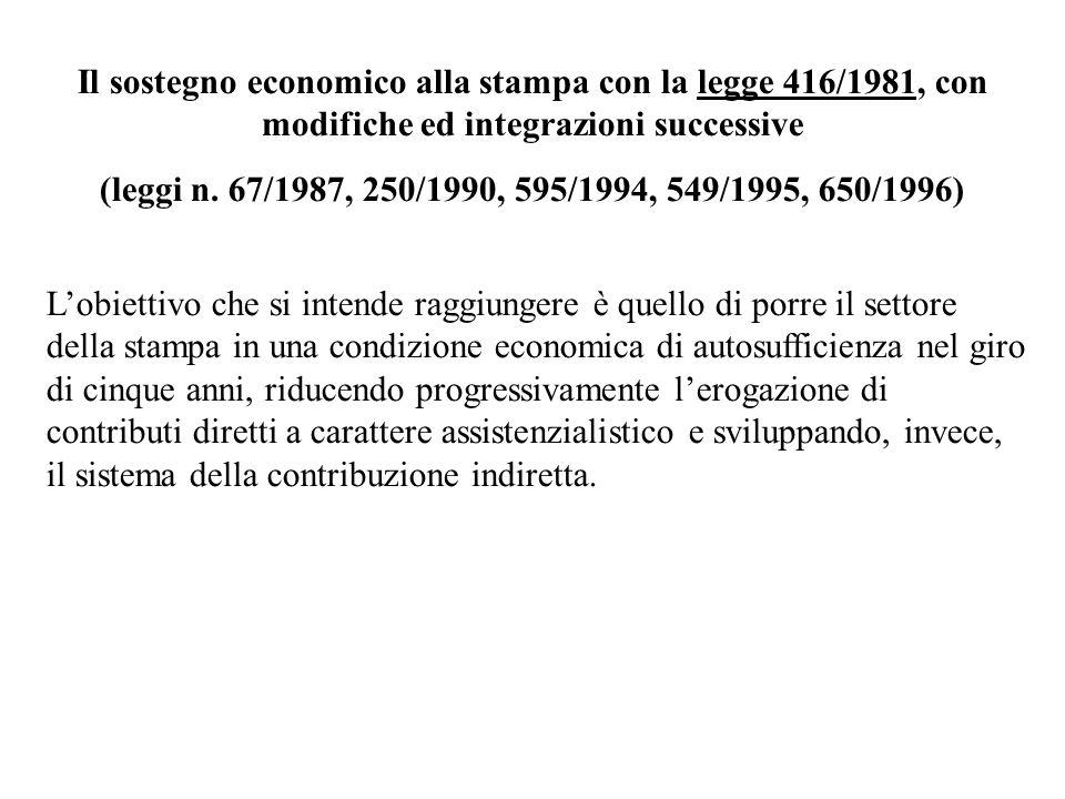 Il sostegno economico alla stampa con la legge 416/1981, con modifiche ed integrazioni successive