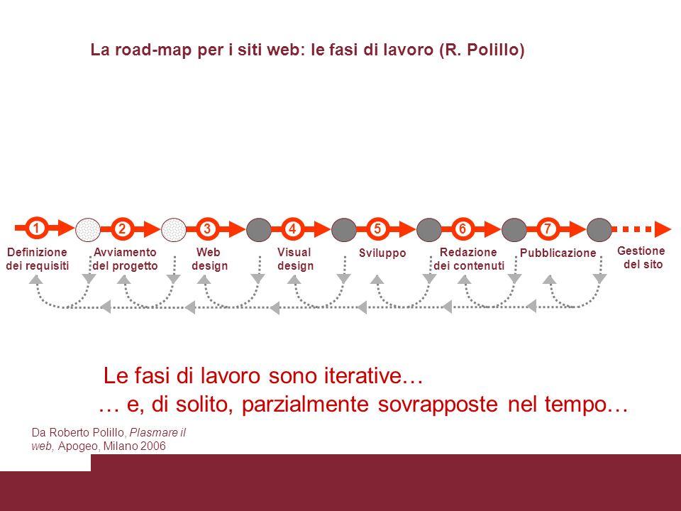 La road-map per i siti web: le fasi di lavoro (R. Polillo)