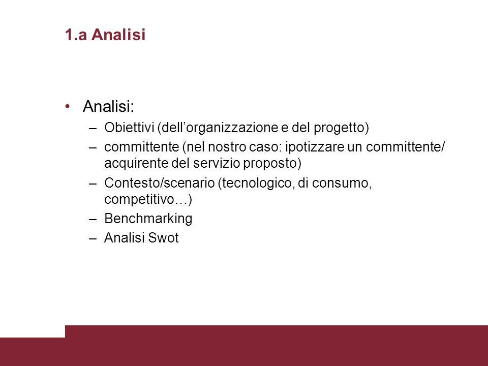 1.a Analisi Analisi: Obiettivi (dell'organizzazione e del progetto)