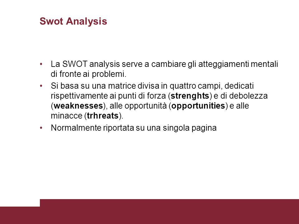 Swot Analysis La SWOT analysis serve a cambiare gli atteggiamenti mentali di fronte ai problemi.