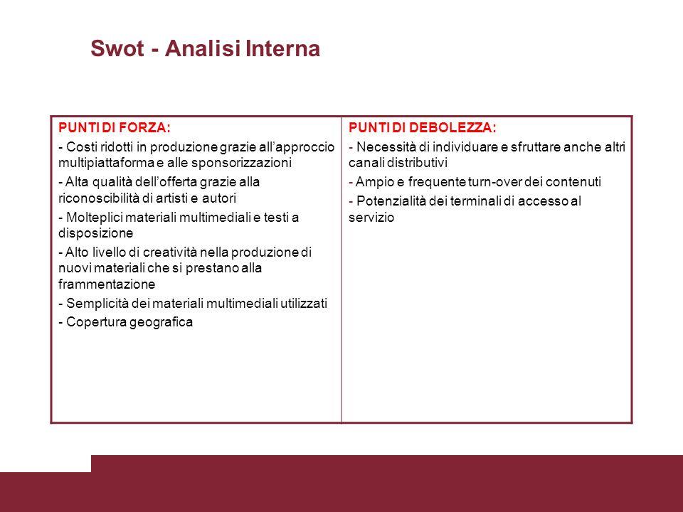 Swot - Analisi Interna PUNTI DI FORZA: