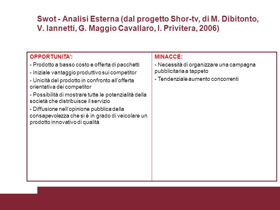 Swot - Analisi Esterna (dal progetto Shor-tv, di M. Dibitonto, V