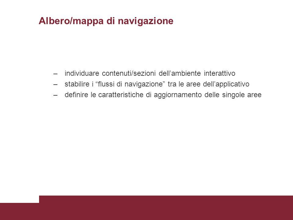 Albero/mappa di navigazione