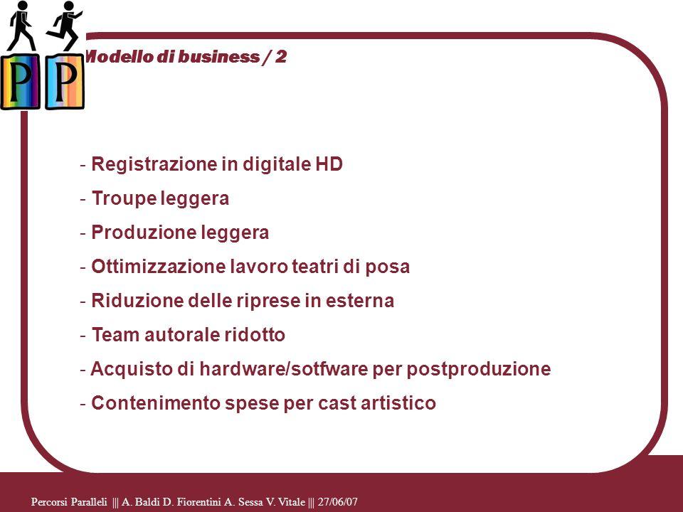 Registrazione in digitale HD Troupe leggera Produzione leggera