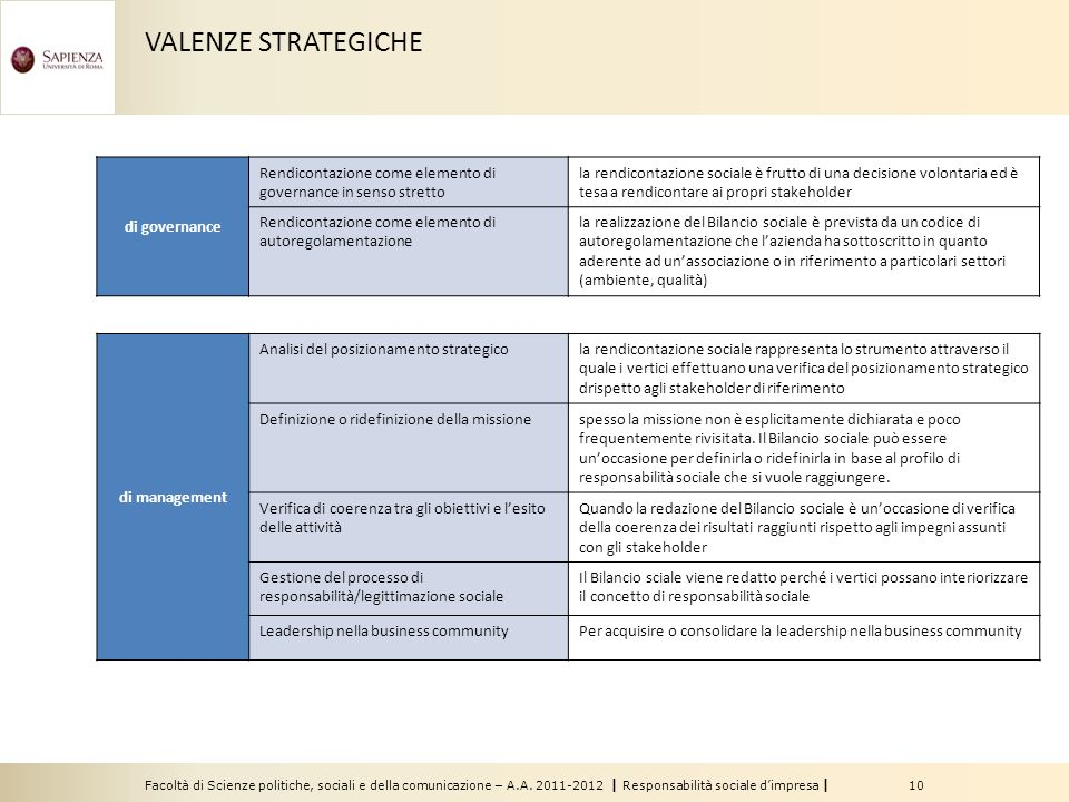 VALENZE STRATEGICHE di governance