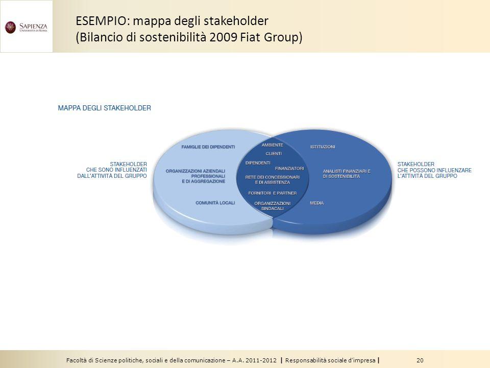 ESEMPIO: mappa degli stakeholder