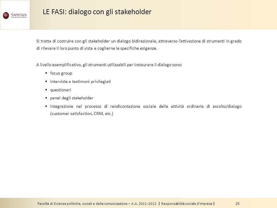 LE FASI: dialogo con gli stakeholder