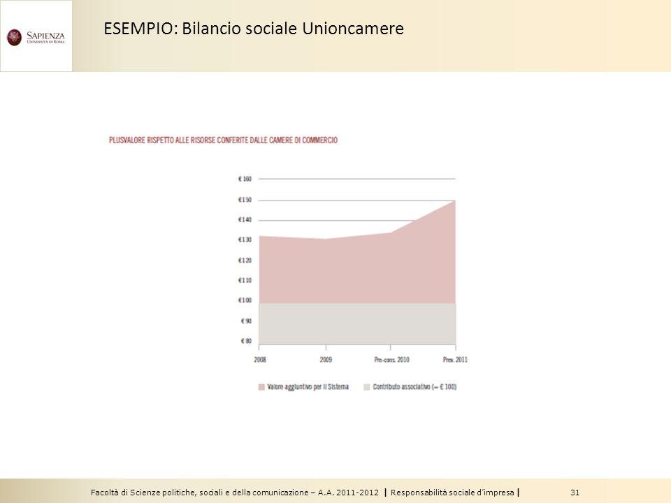 ESEMPIO: Bilancio sociale Unioncamere