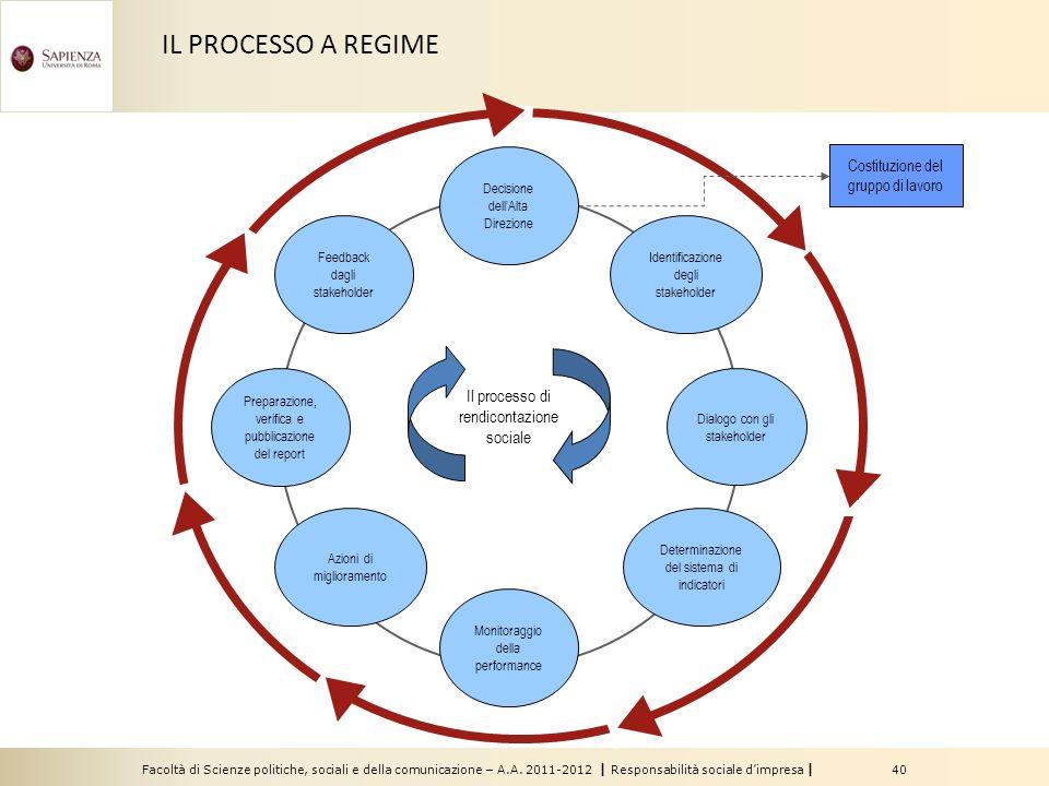 IL PROCESSO A REGIME Il processo di rendicontazione sociale
