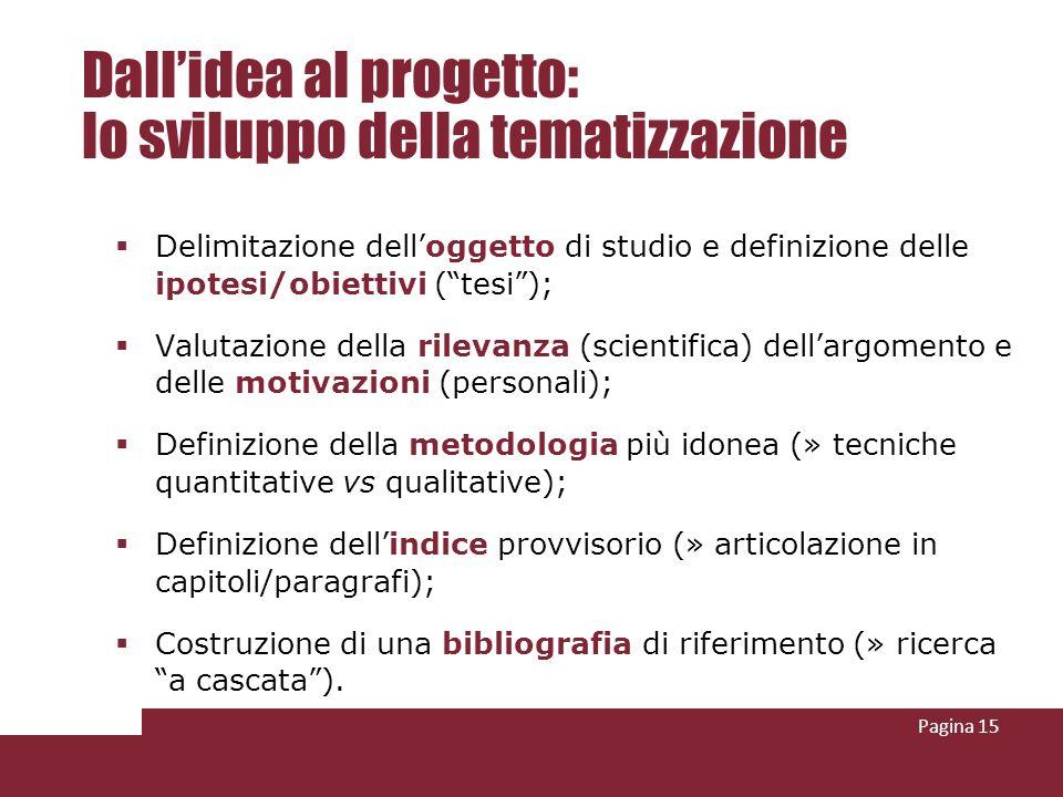 Dall'idea al progetto: lo sviluppo della tematizzazione