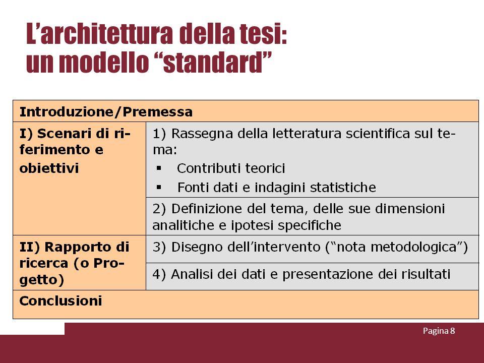 L'architettura della tesi: un modello standard