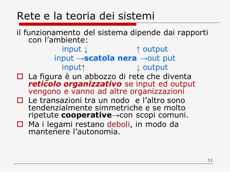 Rete e la teoria dei sistemi