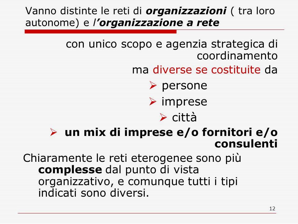 Vanno distinte le reti di organizzazioni ( tra loro autonome) e l'organizzazione a rete