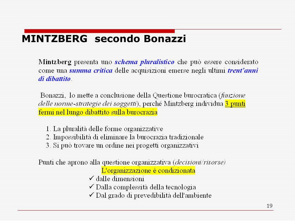 MINTZBERG secondo Bonazzi