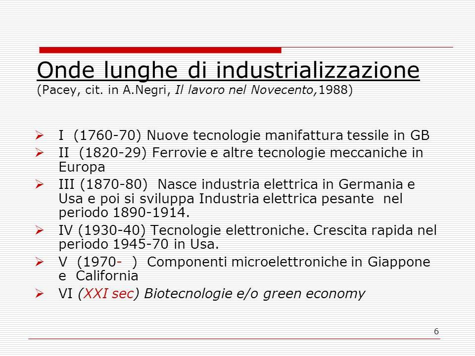 Onde lunghe di industrializzazione (Pacey, cit. in A