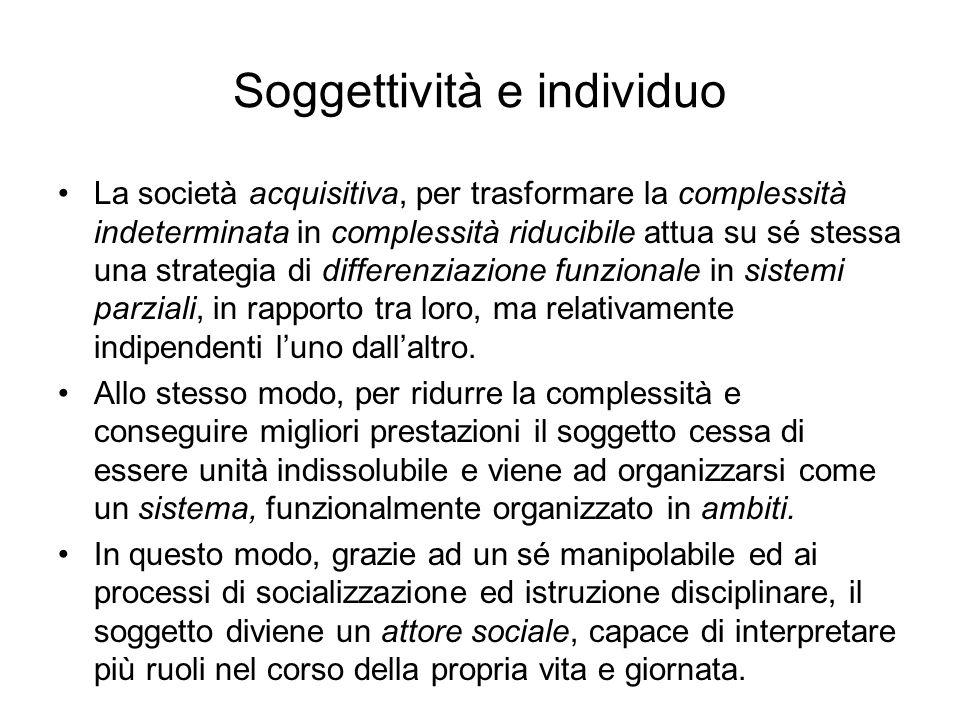 Soggettività e individuo