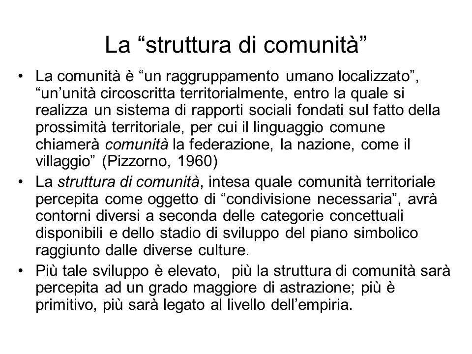 La struttura di comunità
