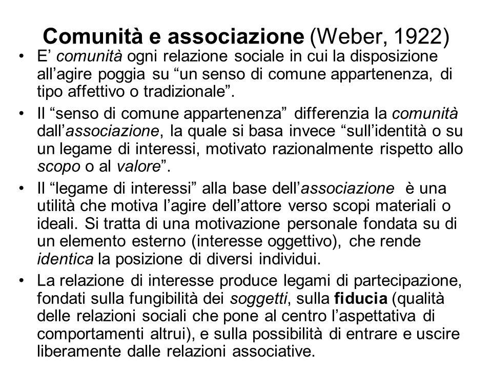 Comunità e associazione (Weber, 1922)