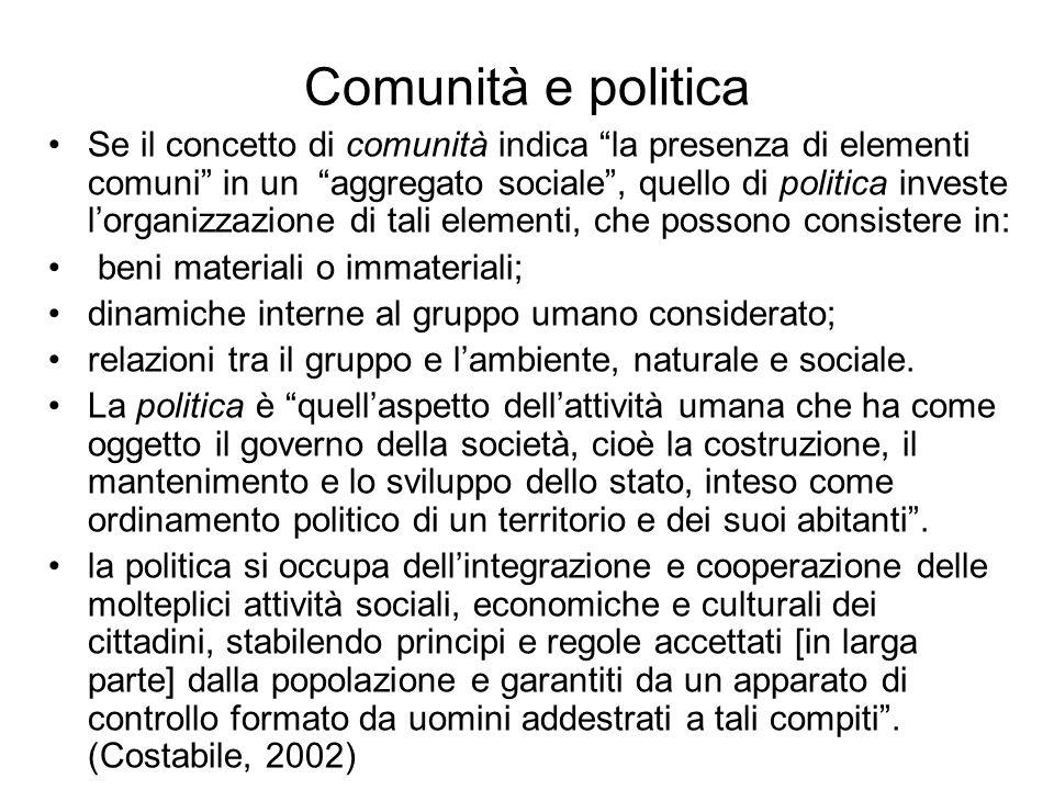 Comunità e politica