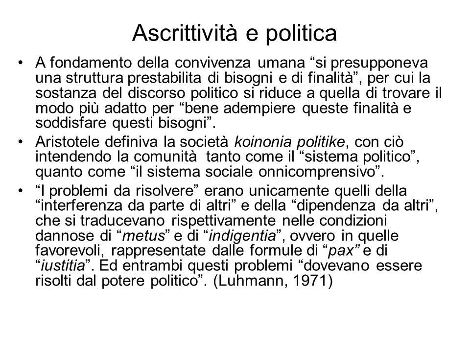 Ascrittività e politica
