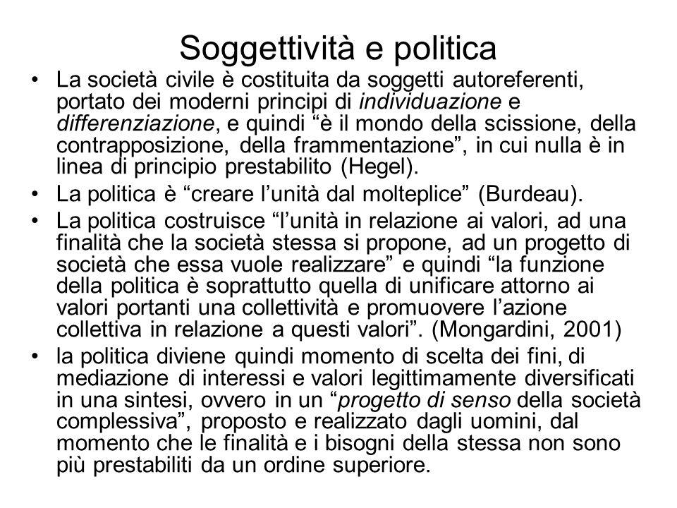 Soggettività e politica