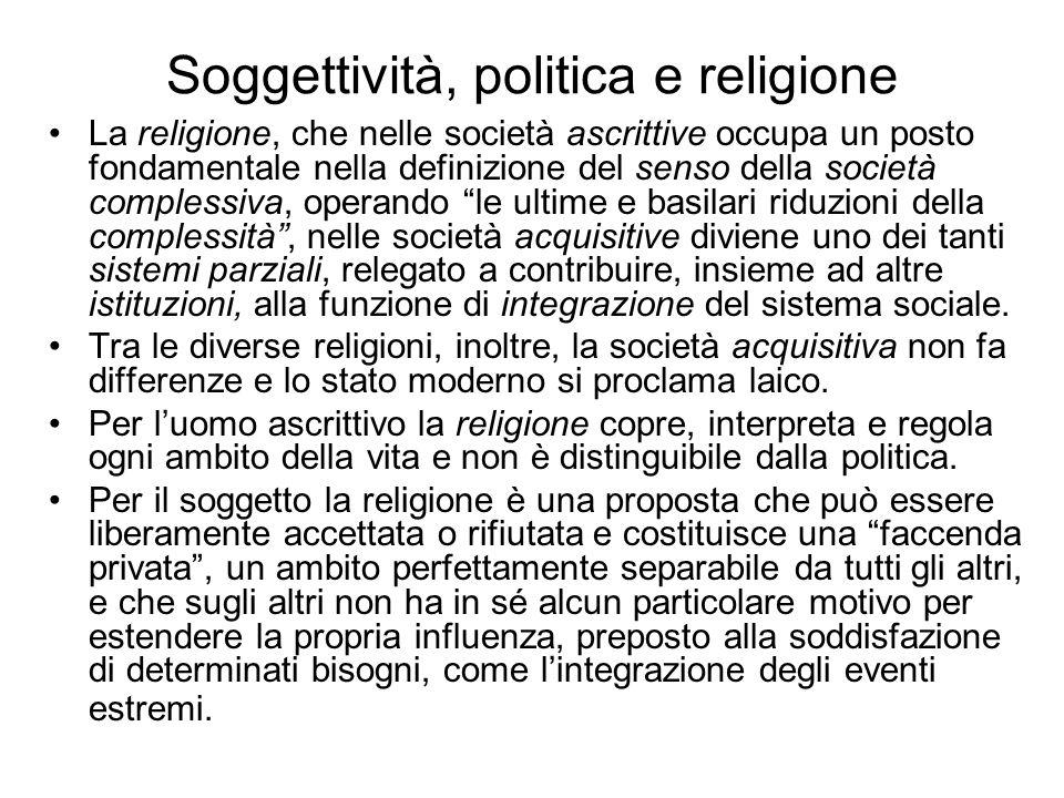 Soggettività, politica e religione