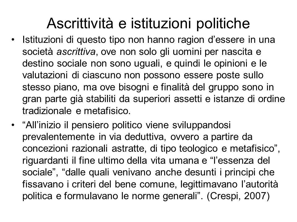 Ascrittività e istituzioni politiche
