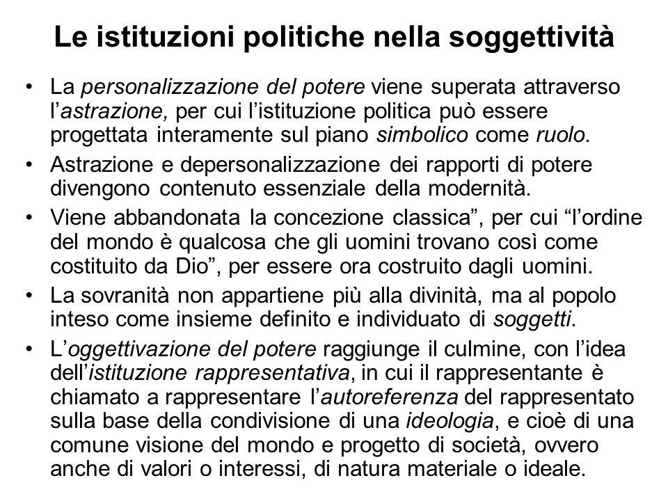 Le istituzioni politiche nella soggettività