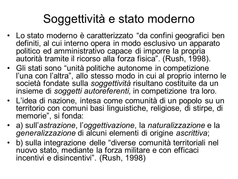 Soggettività e stato moderno