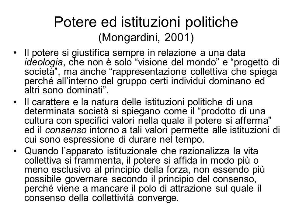 Potere ed istituzioni politiche (Mongardini, 2001)