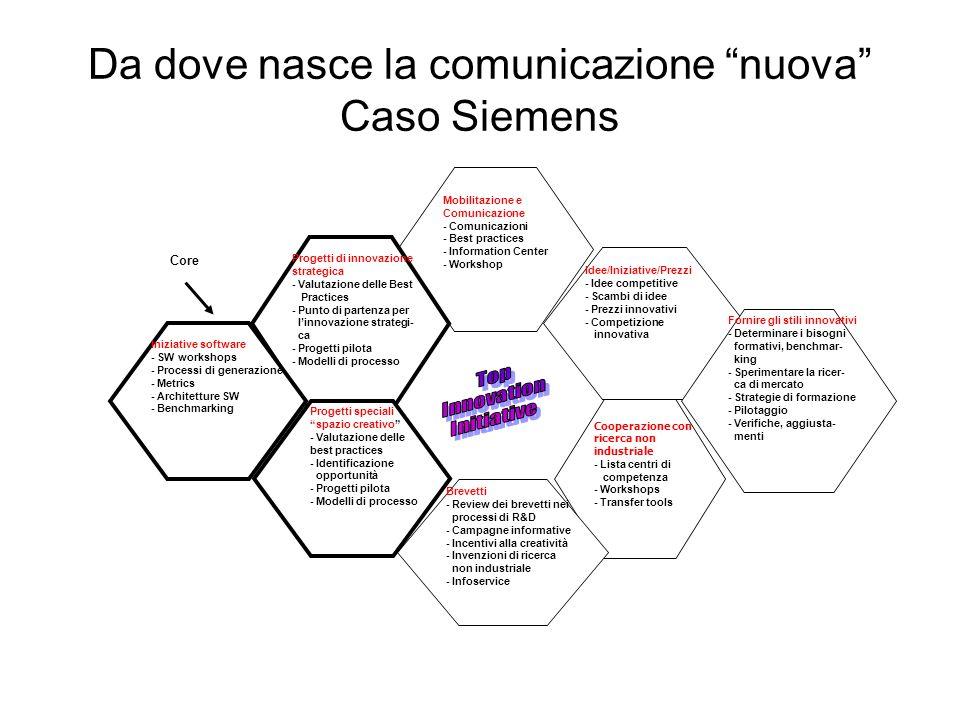 Da dove nasce la comunicazione nuova Caso Siemens