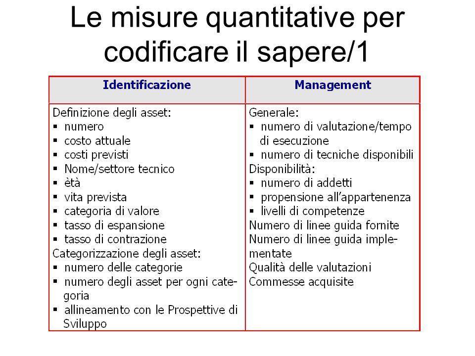 Le misure quantitative per codificare il sapere/1