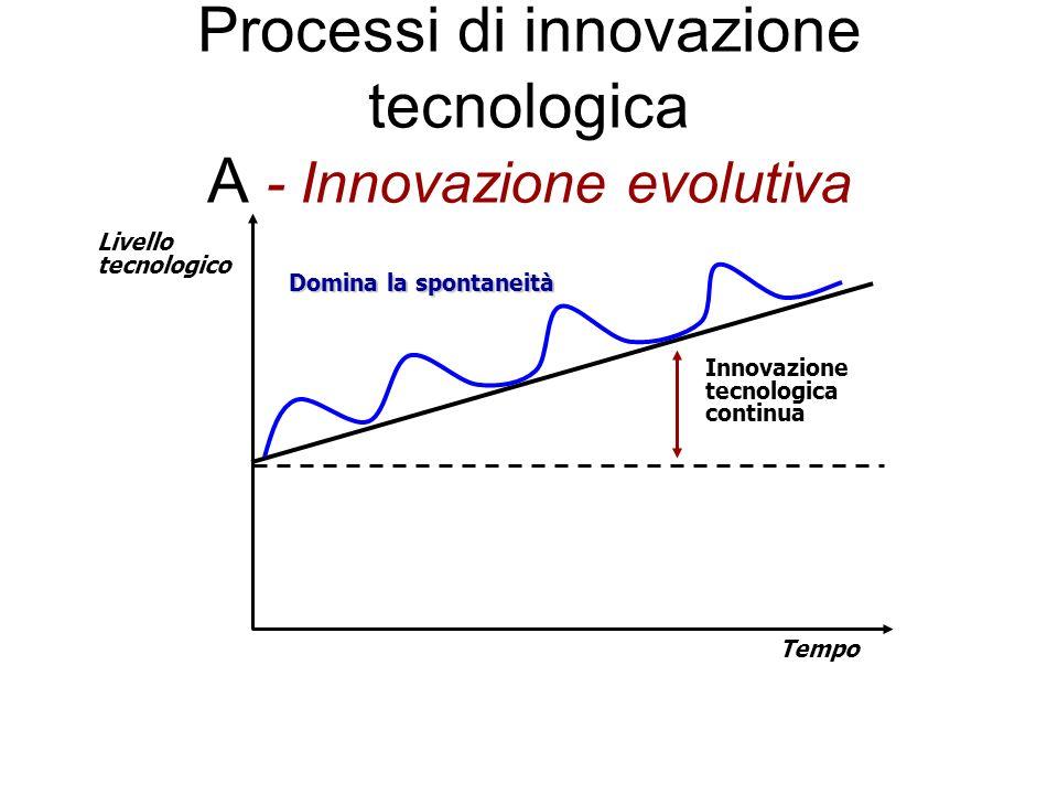 Processi di innovazione tecnologica A - Innovazione evolutiva