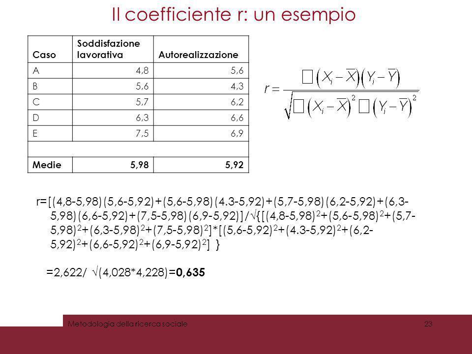 Il coefficiente r: un esempio