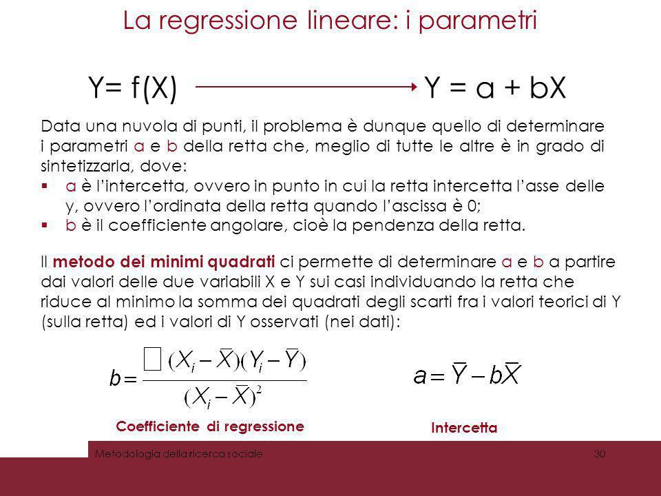 La regressione lineare: i parametri