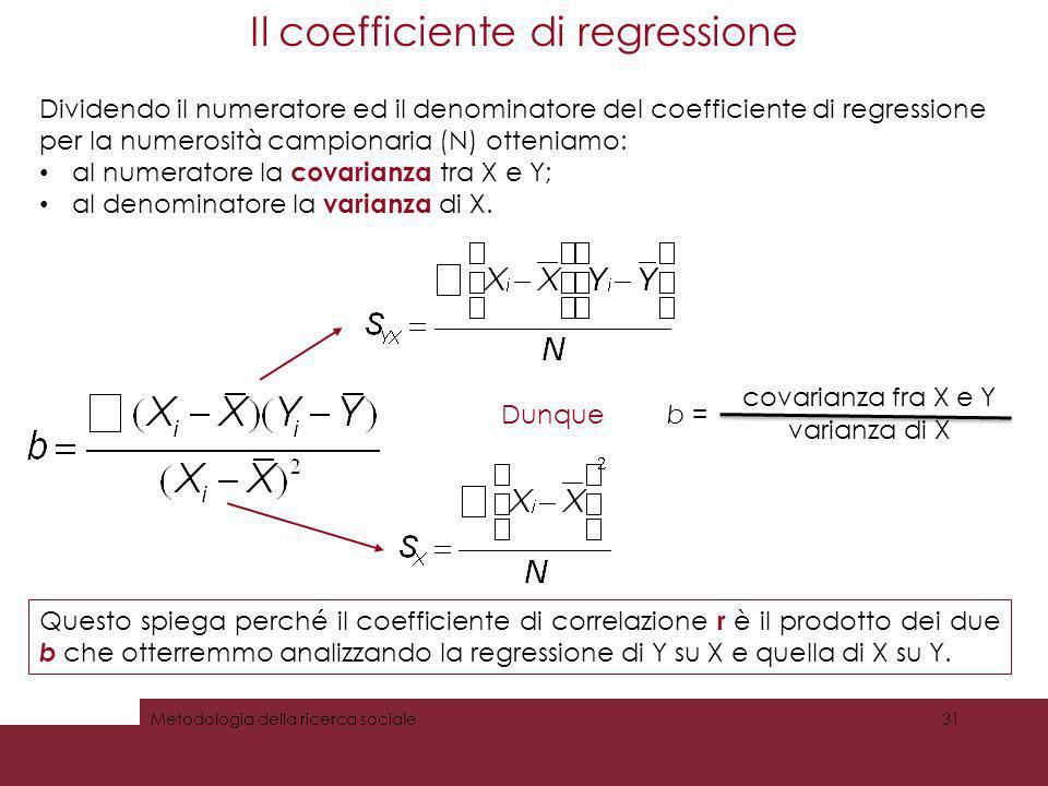 Il coefficiente di regressione