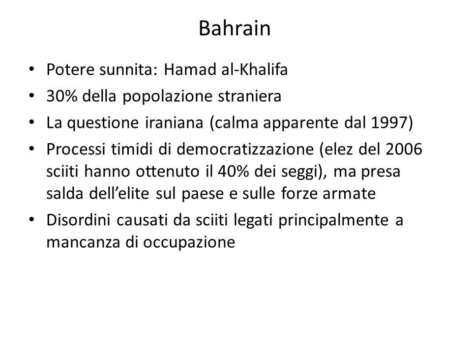 Bahrain Potere sunnita: Hamad al-Khalifa