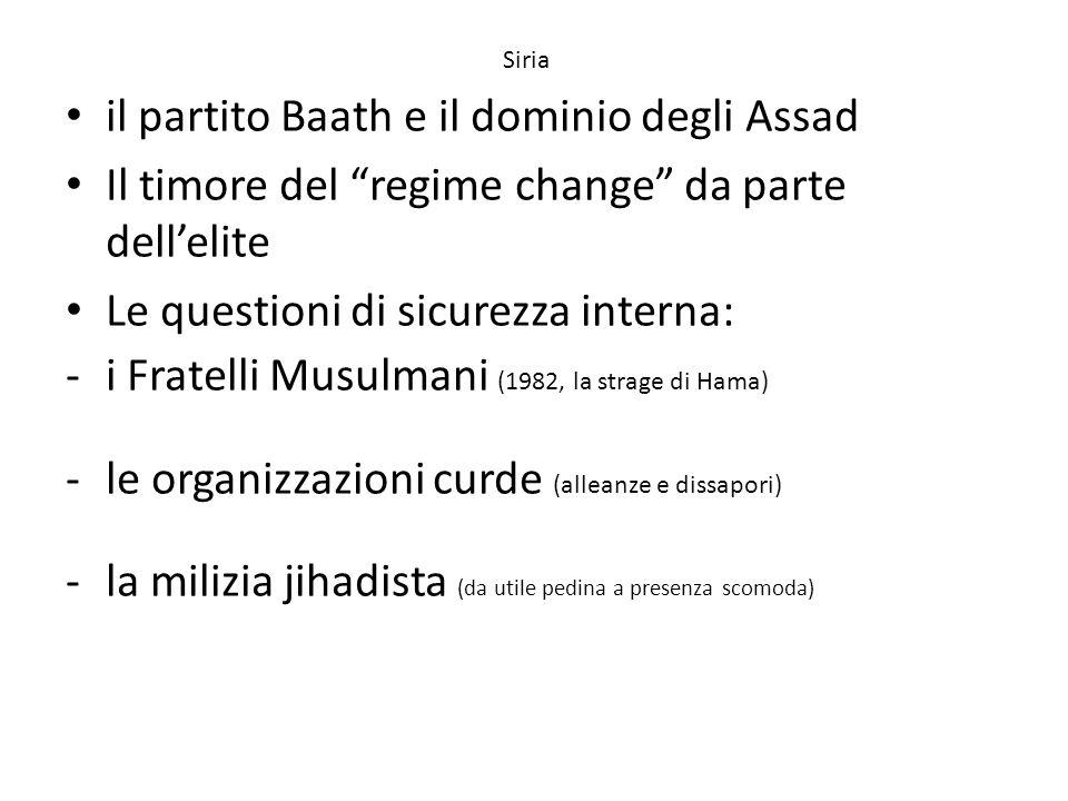 il partito Baath e il dominio degli Assad