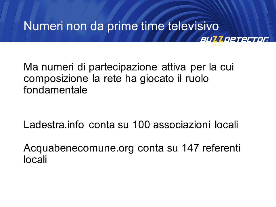 Numeri non da prime time televisivo